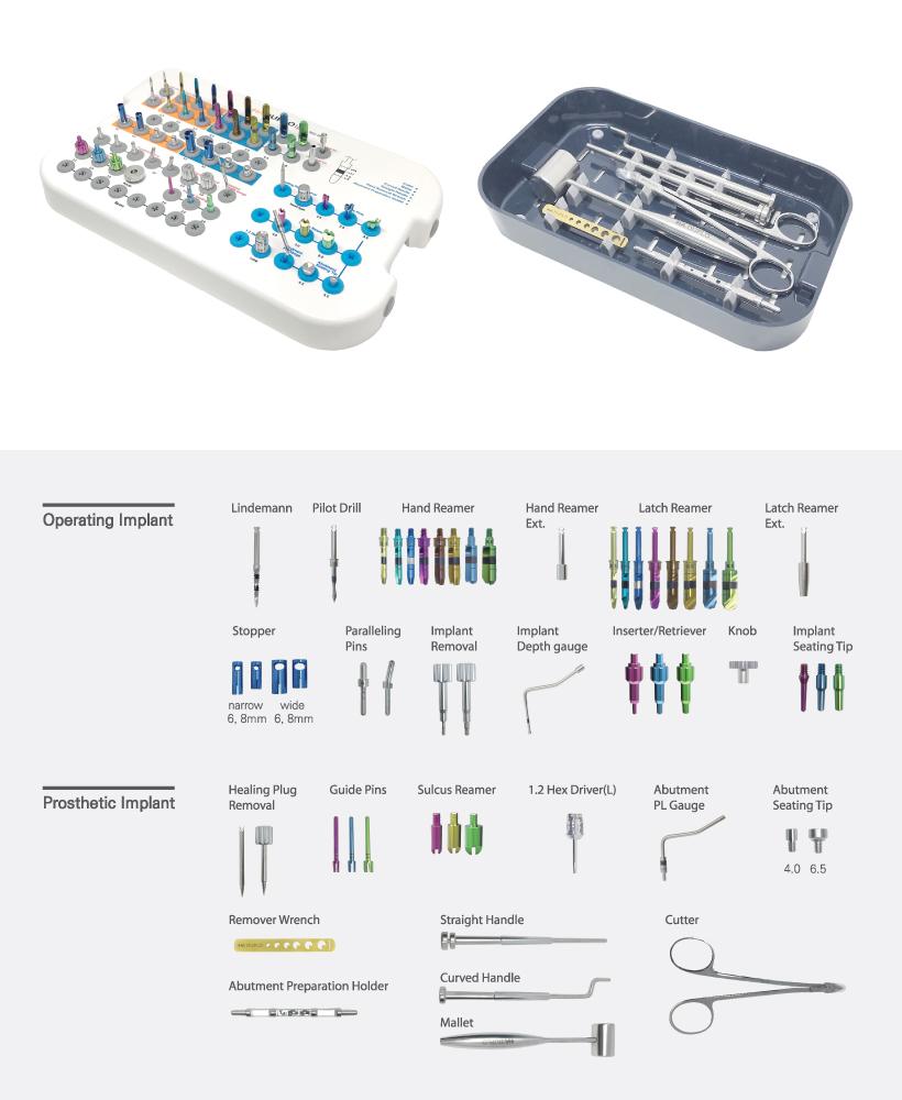 ha duplo implant system surgical kit